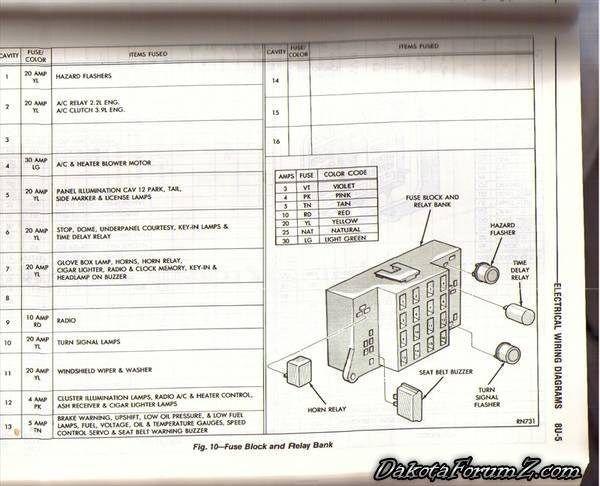 fuse box diagram - dodge dakota forum - forum and owners club! for 1995  dodge dakota fuse box diagram