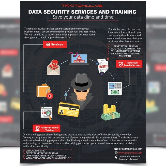 Flyer For Cyber Security Company By Pixsid Design