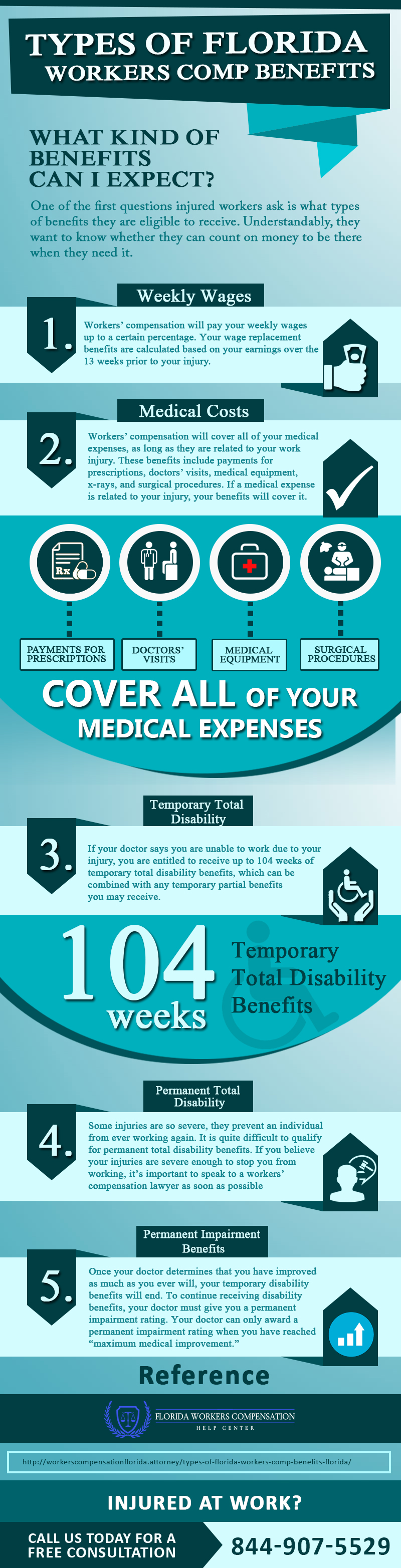 Pin by Florida Workers' Compensation Help Center on Types
