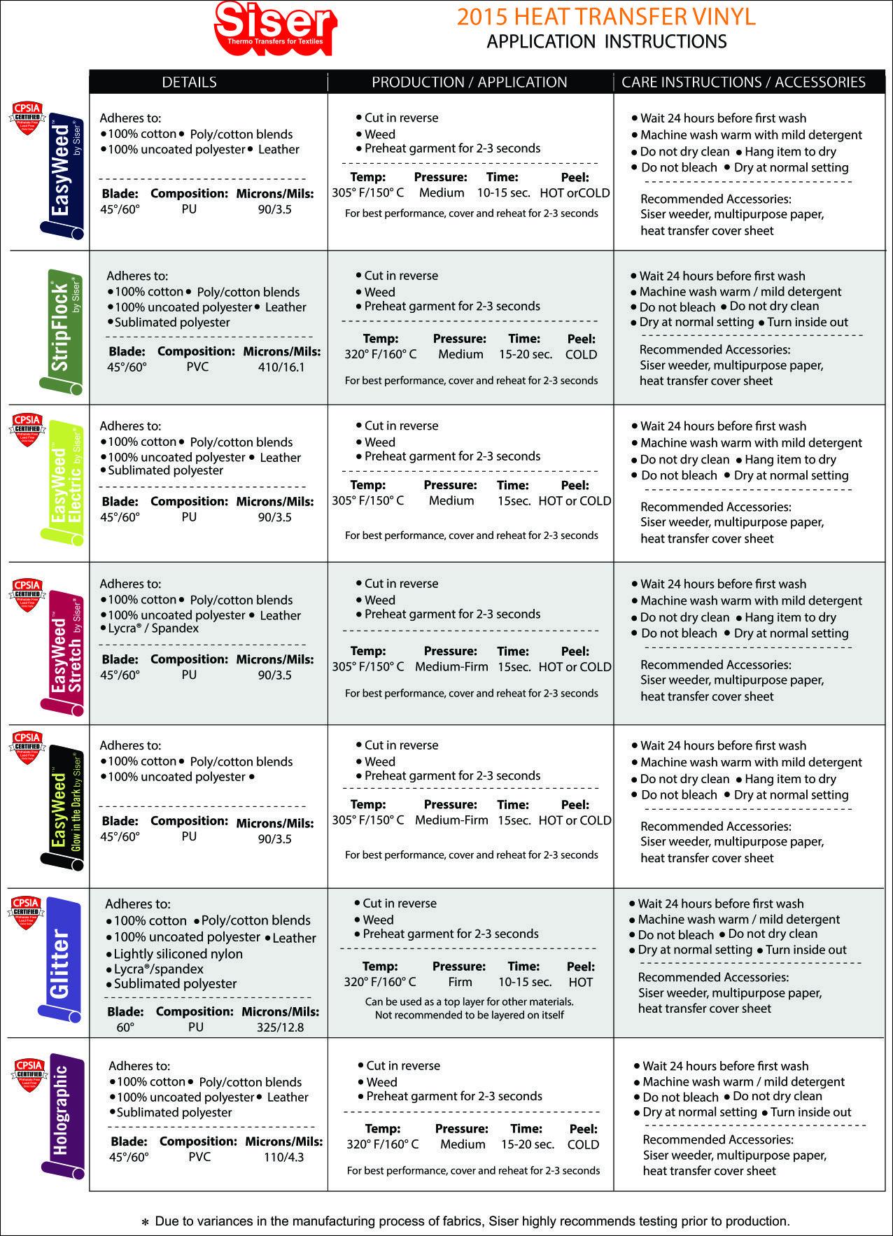 Craftcuttersupply com heat transfer vinyl application instructions