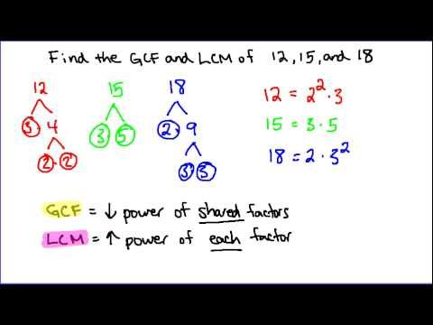 Gcf And Lcm Of 3 Numbers Using The Factor Tree Math For Kids Lcm And Gcf Division Worksheets