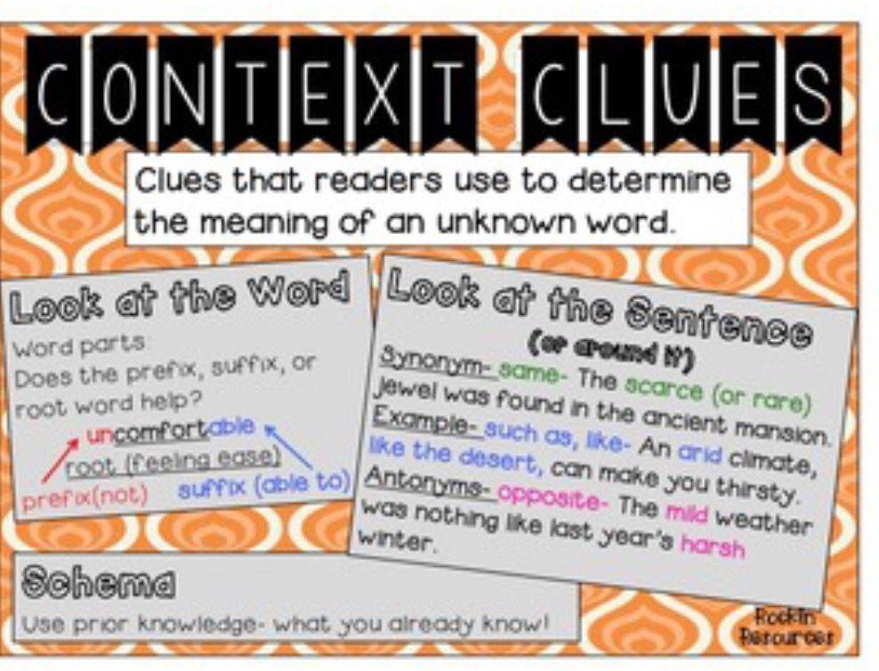 Context Clues Anchor Chart | Lesson Plans: Ideas & Resources