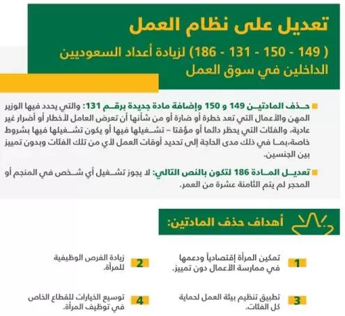 تعديل 4 مواد بنظام العمل لزيادة أعداد السعوديين وتمكين المرأة خبرنا Public Elis