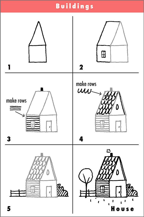 step by step house drawing - Kids Simple Drawing