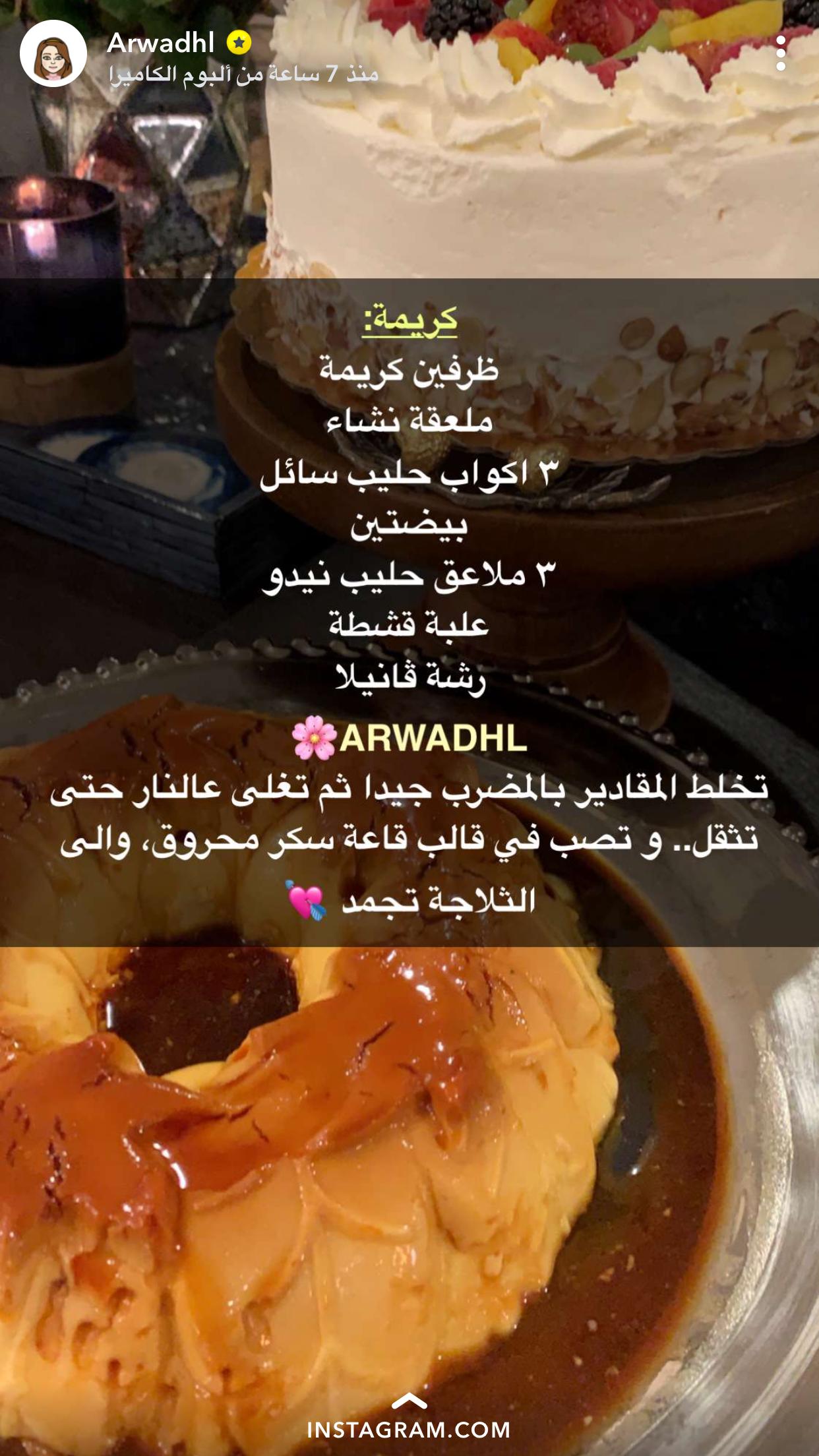 Pin By Malatya Bordor On Cook Food Dessert Recipes Desserts