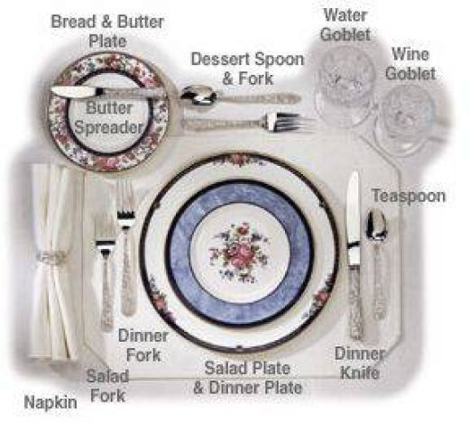 Three Table Setting Styles You Need to Know | Table settings