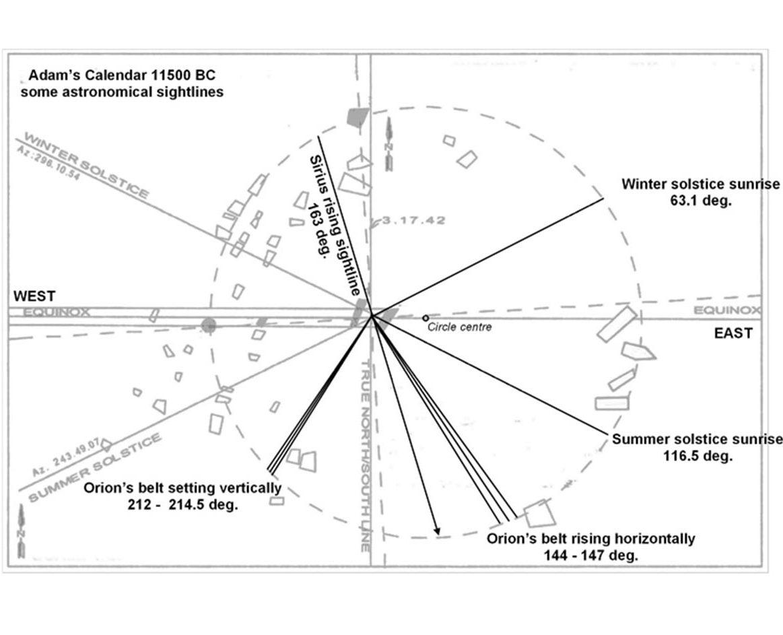 Adam S Calendar Is Located In Mpumalanga South Africa 25 37