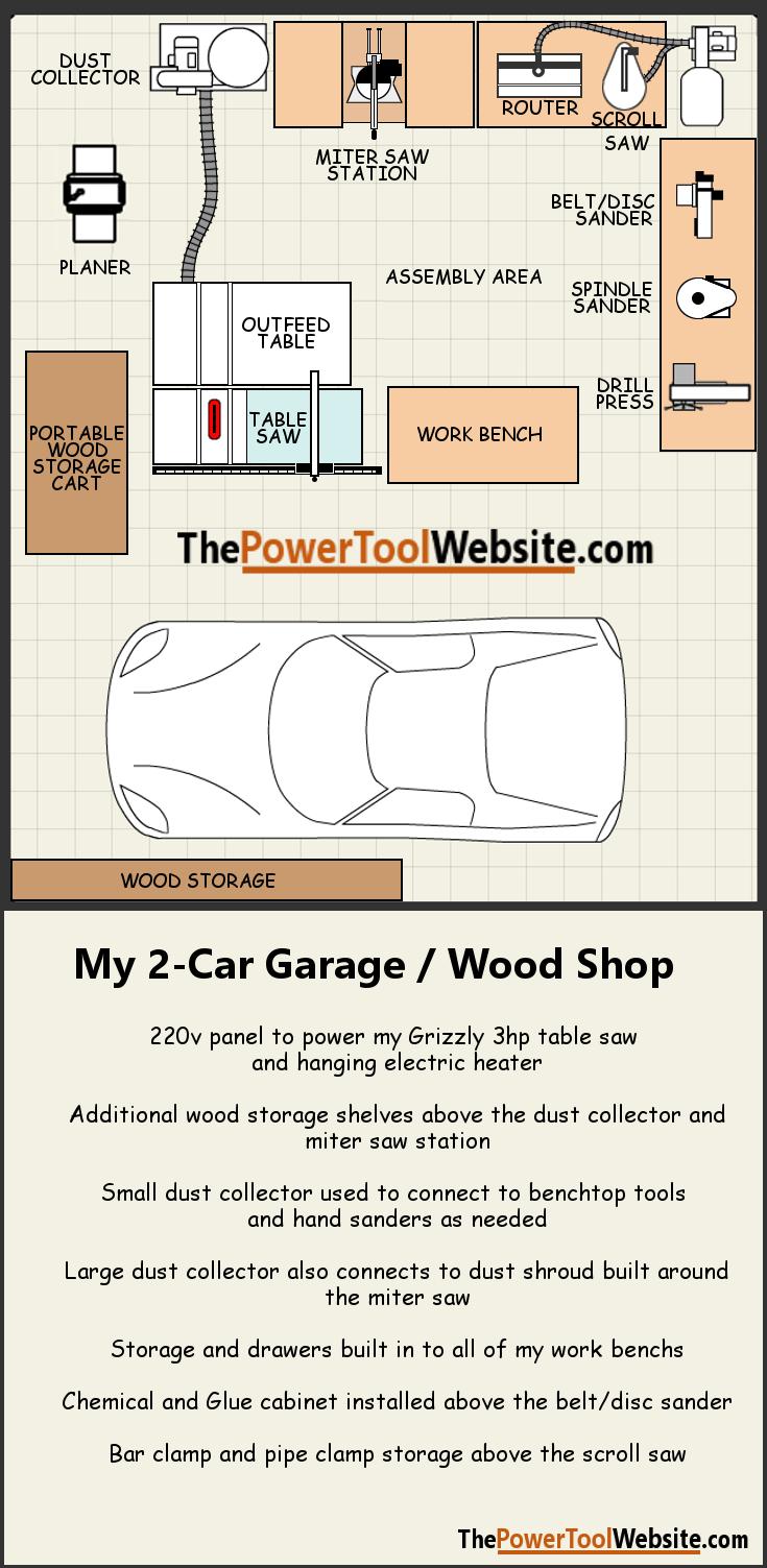 my 2 car garage woodshop layout wood shop ideas pinterest [ 735 x 1503 Pixel ]
