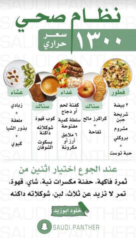 Pin By Sana Azhary On Healthy Life Experience Health Fitness Food Health Facts Food Healthy Fitness Meals