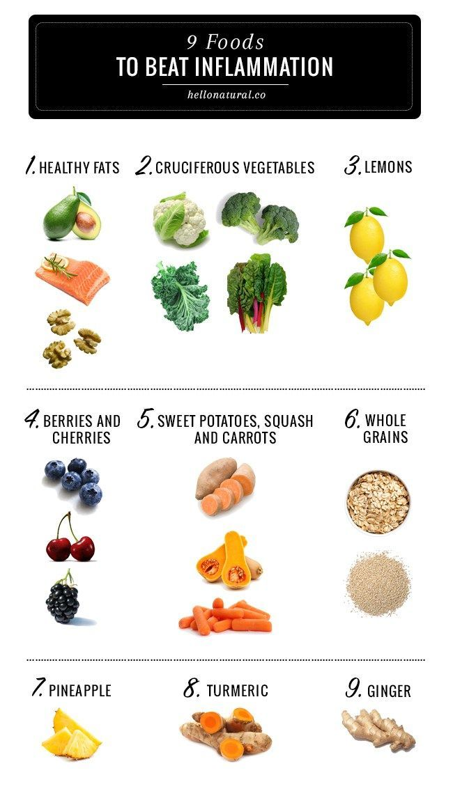 Fight Inflammation With These 9 Healing Foods Healing Food Anti Inflammatory Diet Recipes Inflammatory Foods