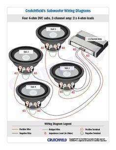 Crutchfield Subwoofer Wiring Diagram