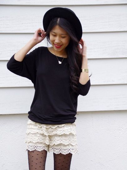 #fashion blog