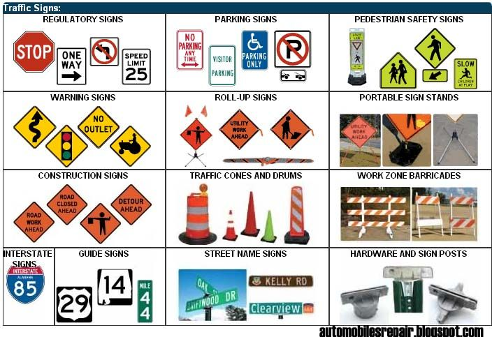 Traffic Signs And Symbols Traffic Signs Symbols Regulatory Signs - Car signs and symbols