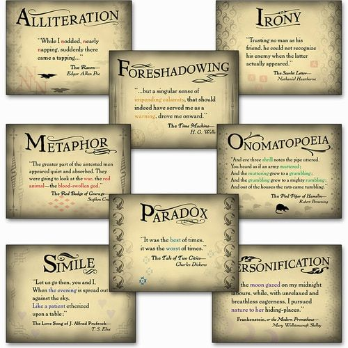 Literary Tools - Set of 8 Literary Posters for English Classrooms