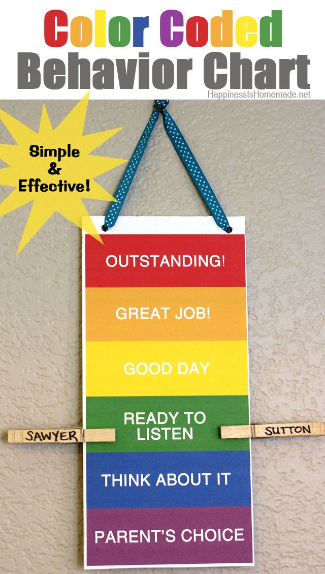 Printable Color Coded Behavior Chart | Behaviour Chart, Free