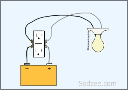 Simple Home Electrical Wiring Diagrams | Electrically | Electrical on pull chain light ceiling mount, ceiling fan pull switch wiring, pull chain fan wiring, pull chain switch wiring, wall switch wiring, pull string light wiring diagram, pull switch light fixture, pull chain porcelain lamp with outlet and holder, pull switch wiring diagram,