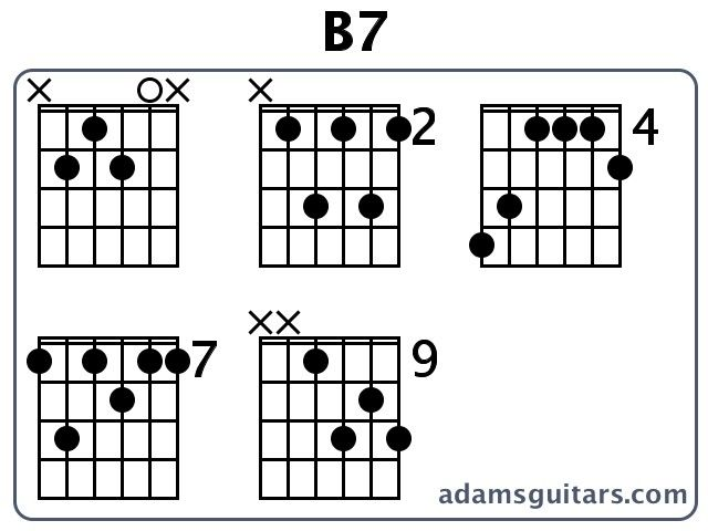 Image Result For B7 Chord On Guitar Chords Pinterest Guitars