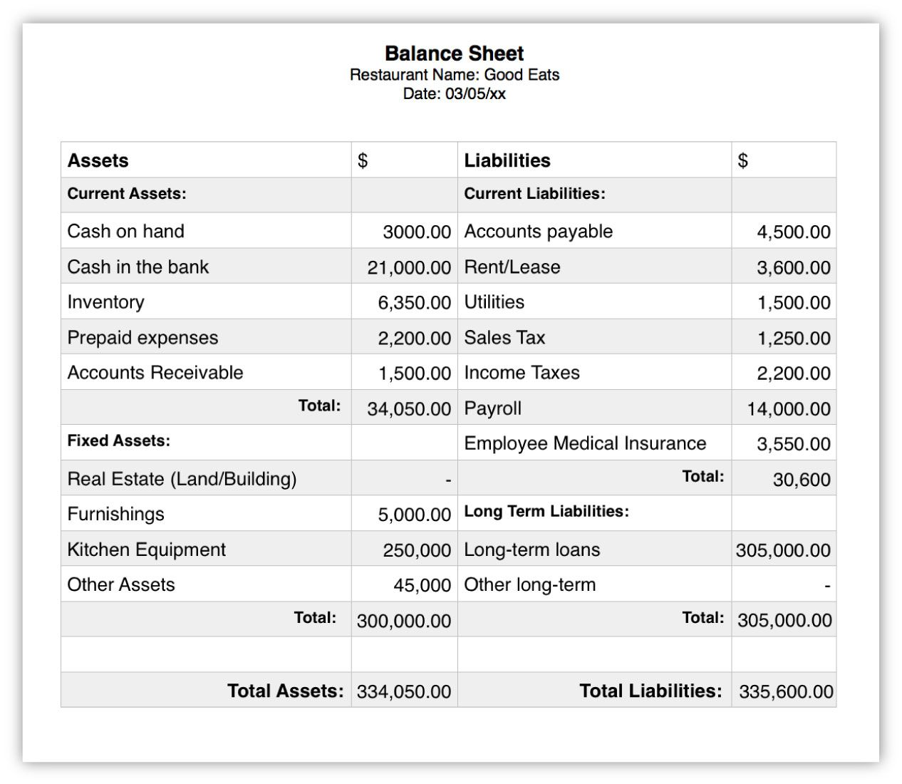 Restaurant Balance Sheet Sample