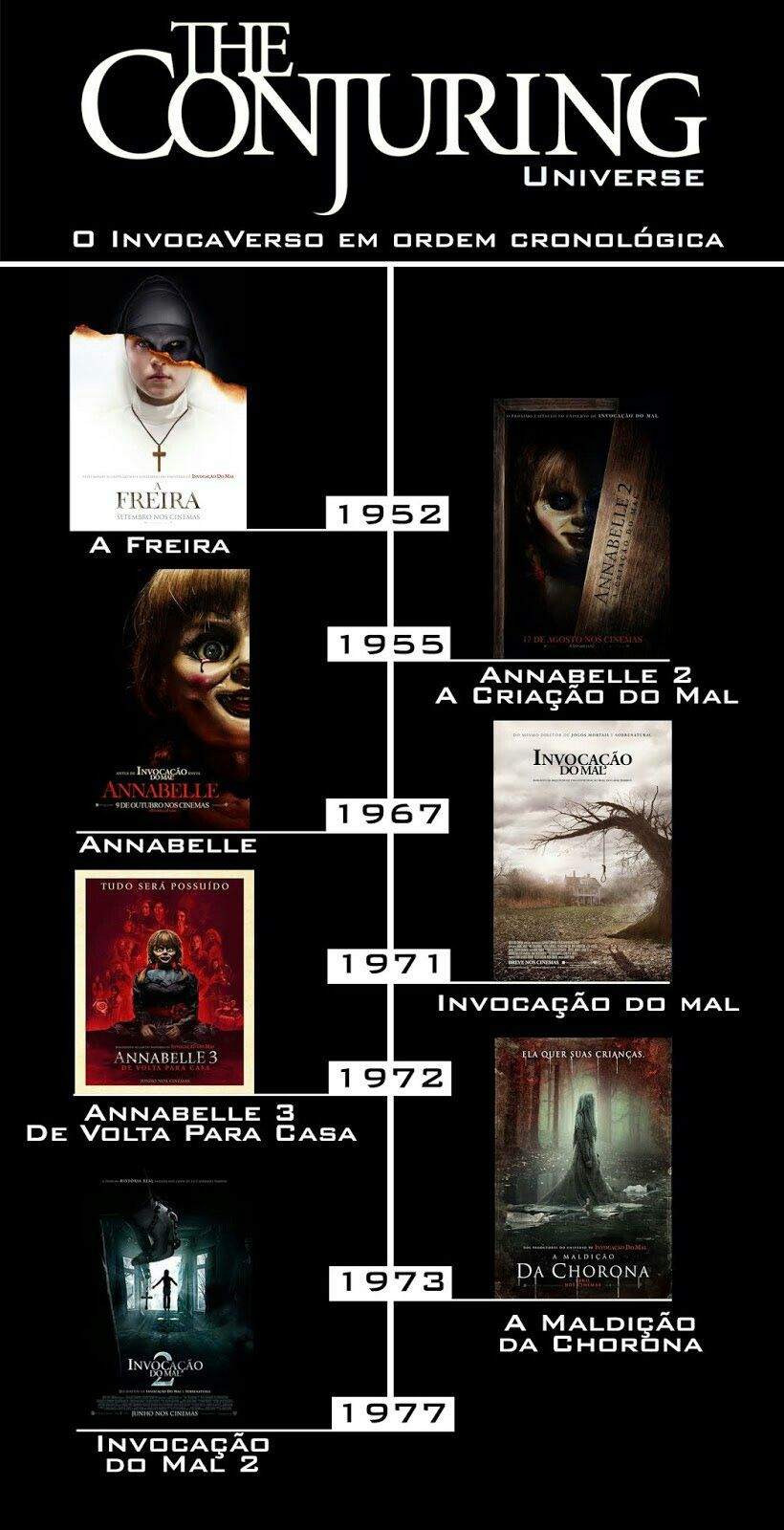 Ordem Cronologica Invocacao Do Mal The Conjuring Universe