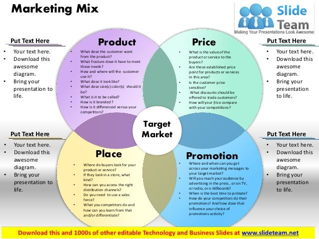 image of promotional mix Marketing mix powerpoint presentation - marketing presentation