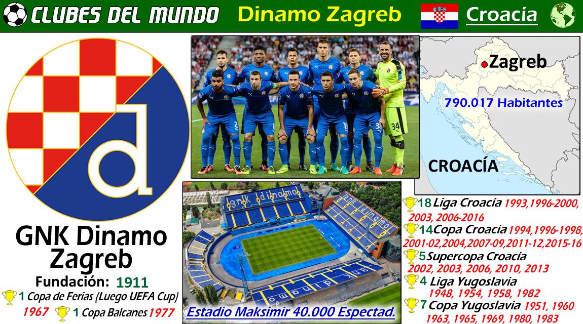 El Dinamo Zagreb Es El Club Mas Laureado De Croacia Hasta 2017 Han Logrado 18 Ligas De La Prva Nhl Y 14 Copas Croatas De Ellas Croacia Zagreb Zagreb Croacia