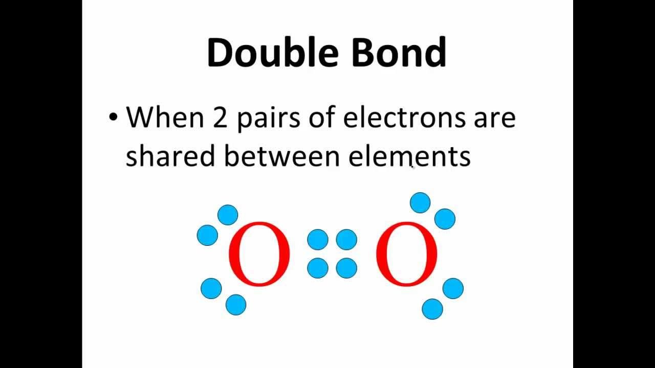 Lewis Dot Structures For Covalent Compounds Part 1 I M Not Done With The Set Unless I Ve Made An Octet Covalent Bonding Chemistry Classroom Basic Physics