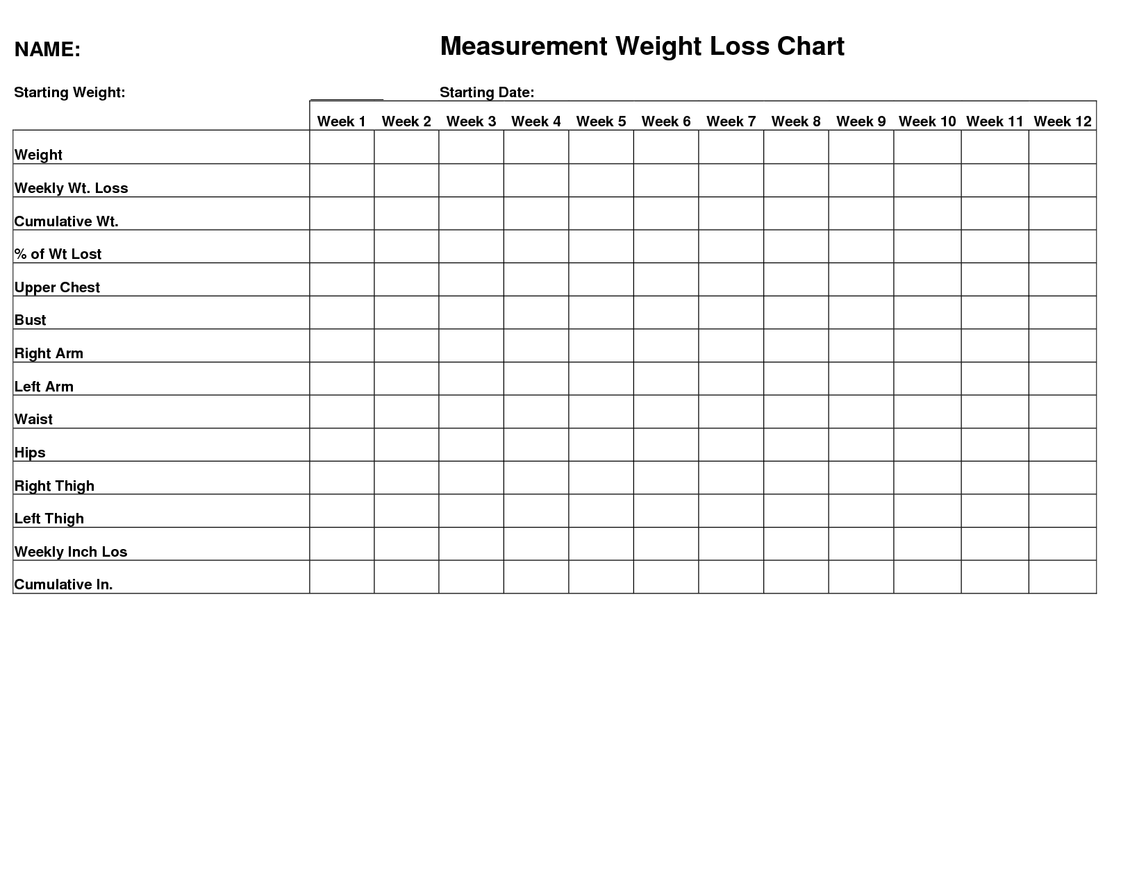 WeightMeasurement Tracking Chart   Weeks  Ideal Shape Recipes