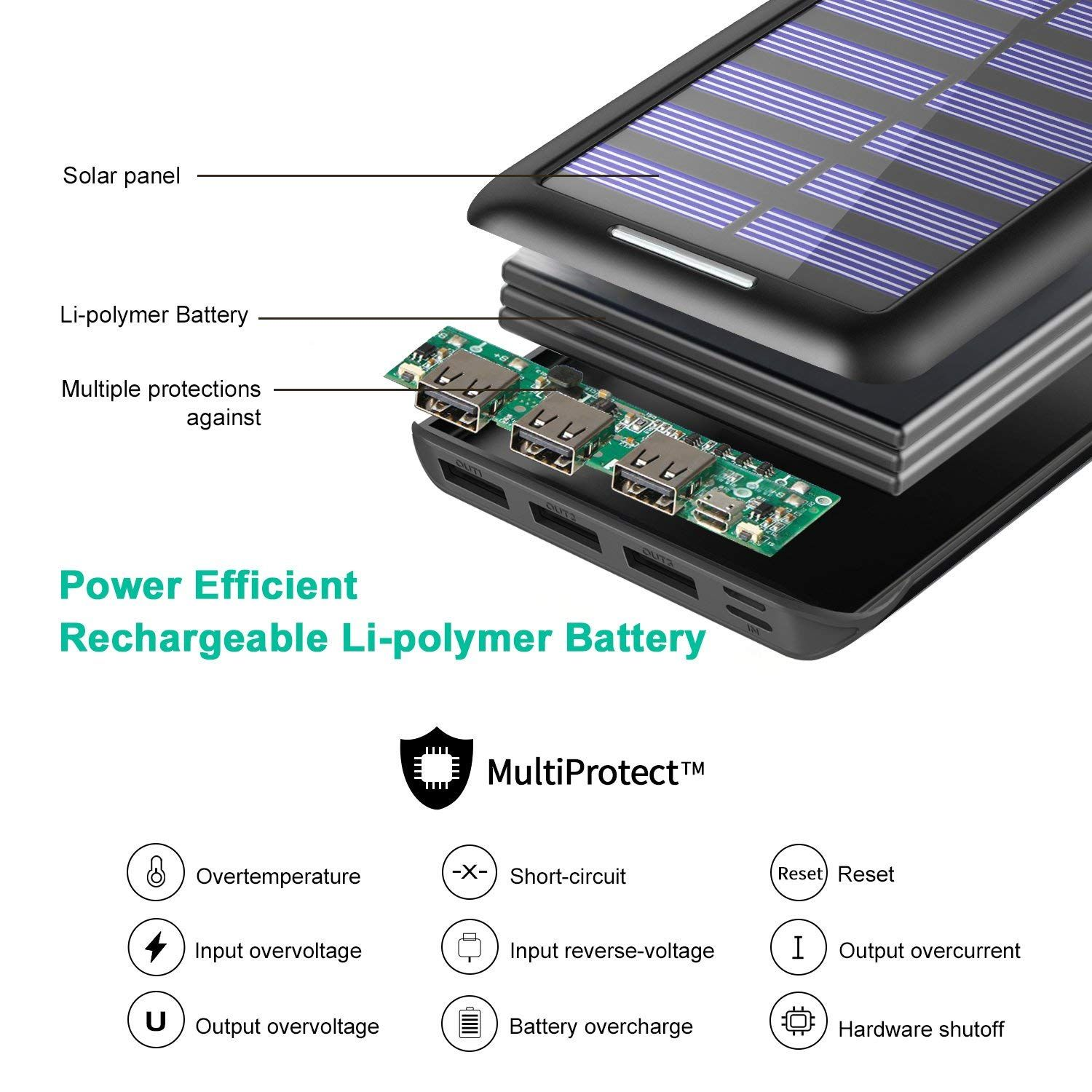Plochy Power Bank 24000mah Solar Charger Portable Charger With Dual Input Lightning Micro And 3 Fast Charg External Battery Pack Portable Charger Powerbank