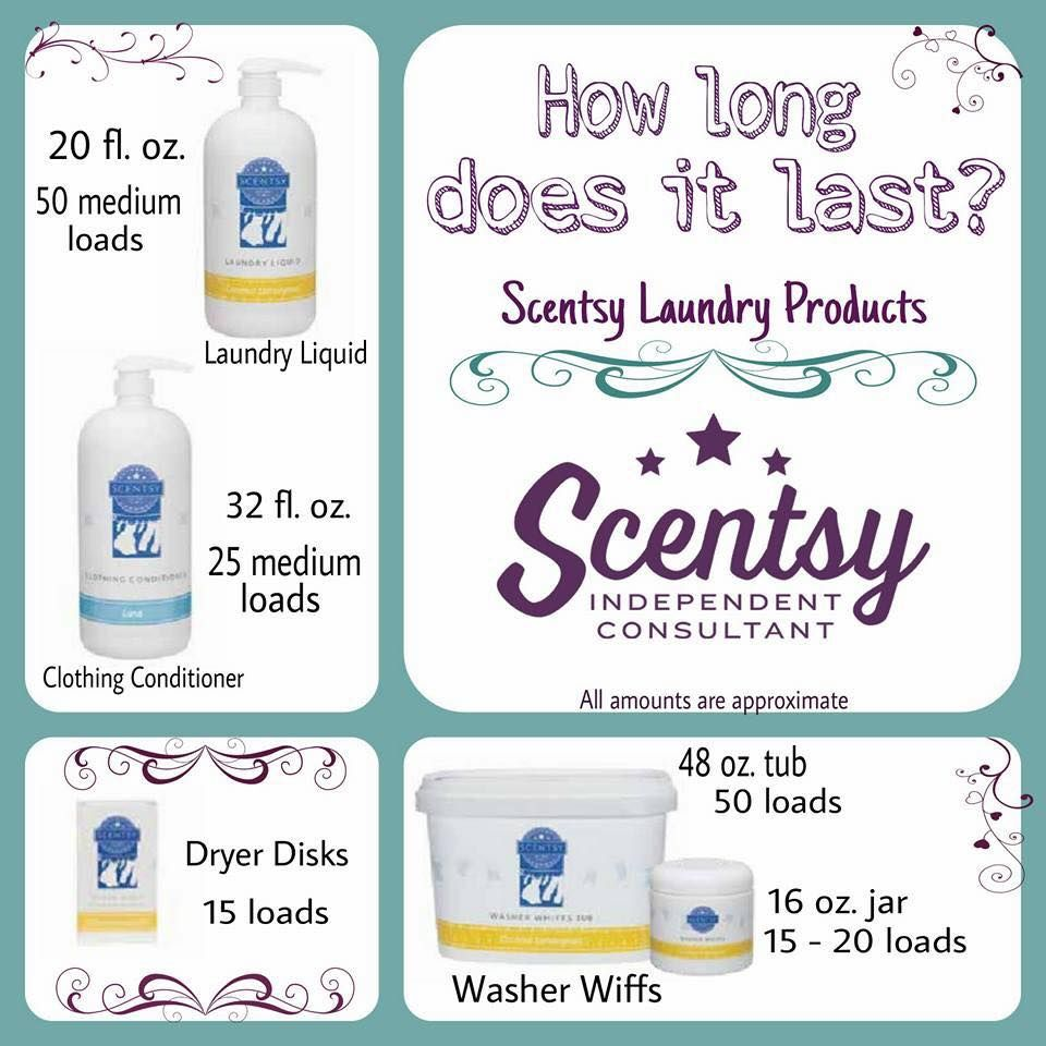 Interested In Trying Scentsy Laundry Products But Unsure If They