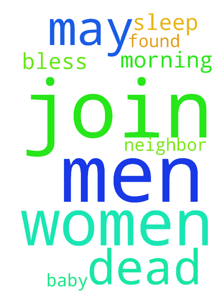 Dear men and women of God, please join us in prayer -  Dear men and women of God, please join us in prayer for my neighbor who baby found dead in its sleep this morning. May the Lord bless you all.   Posted at: https://prayerrequest.com/t/8Wv #pray #prayer #request #prayerrequest