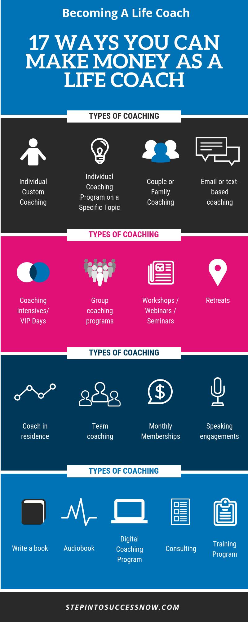 How to make money as a coach