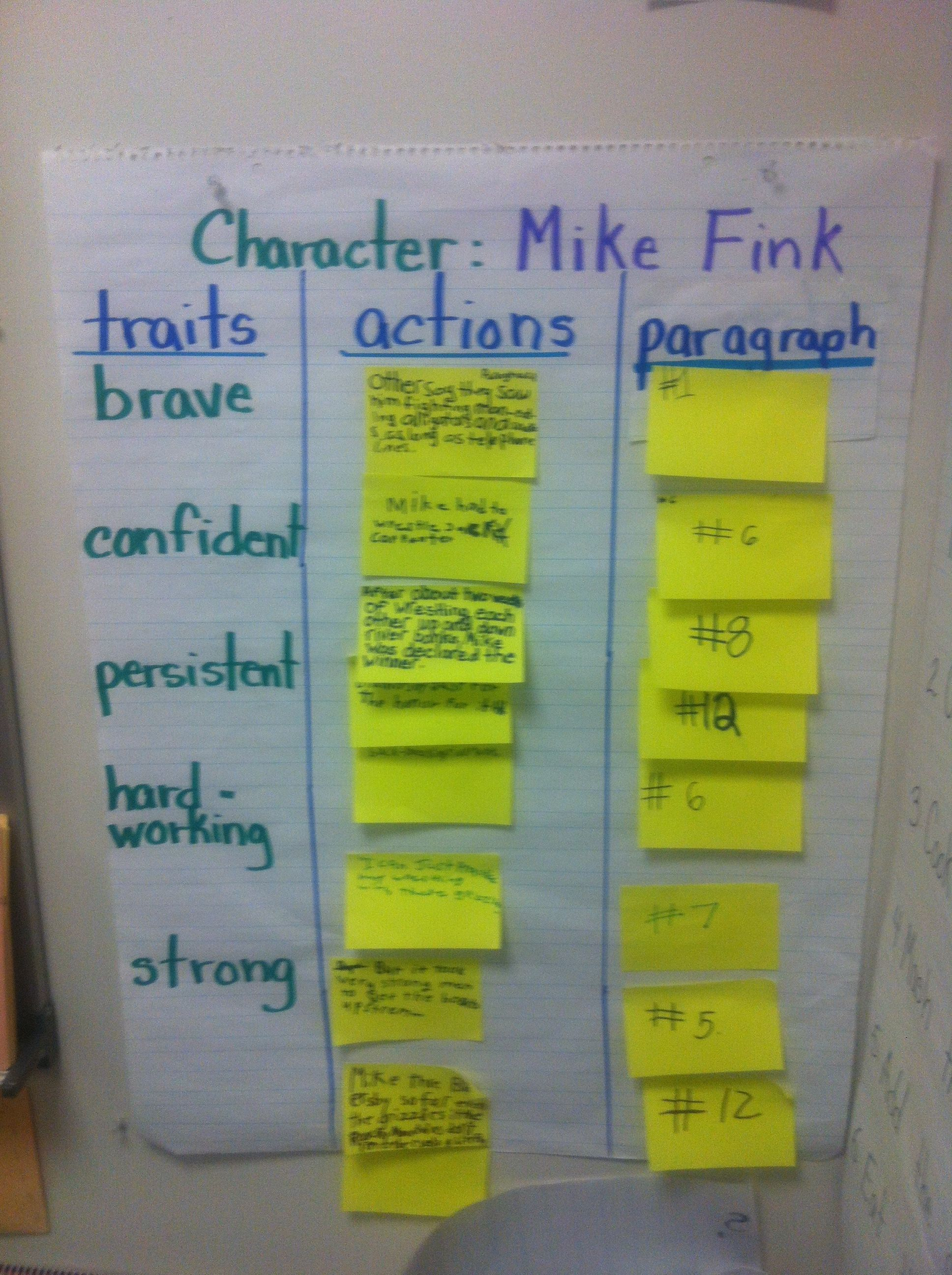 Chart For Inferring The Characters Traits By Noticing