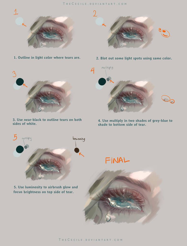 How To Draw Anime Tears : anime, tears, Tutorial-, Tears, TheCecile, Support, Artist, Patreon!, Digital, Painting, Tutorials,, Tutorial