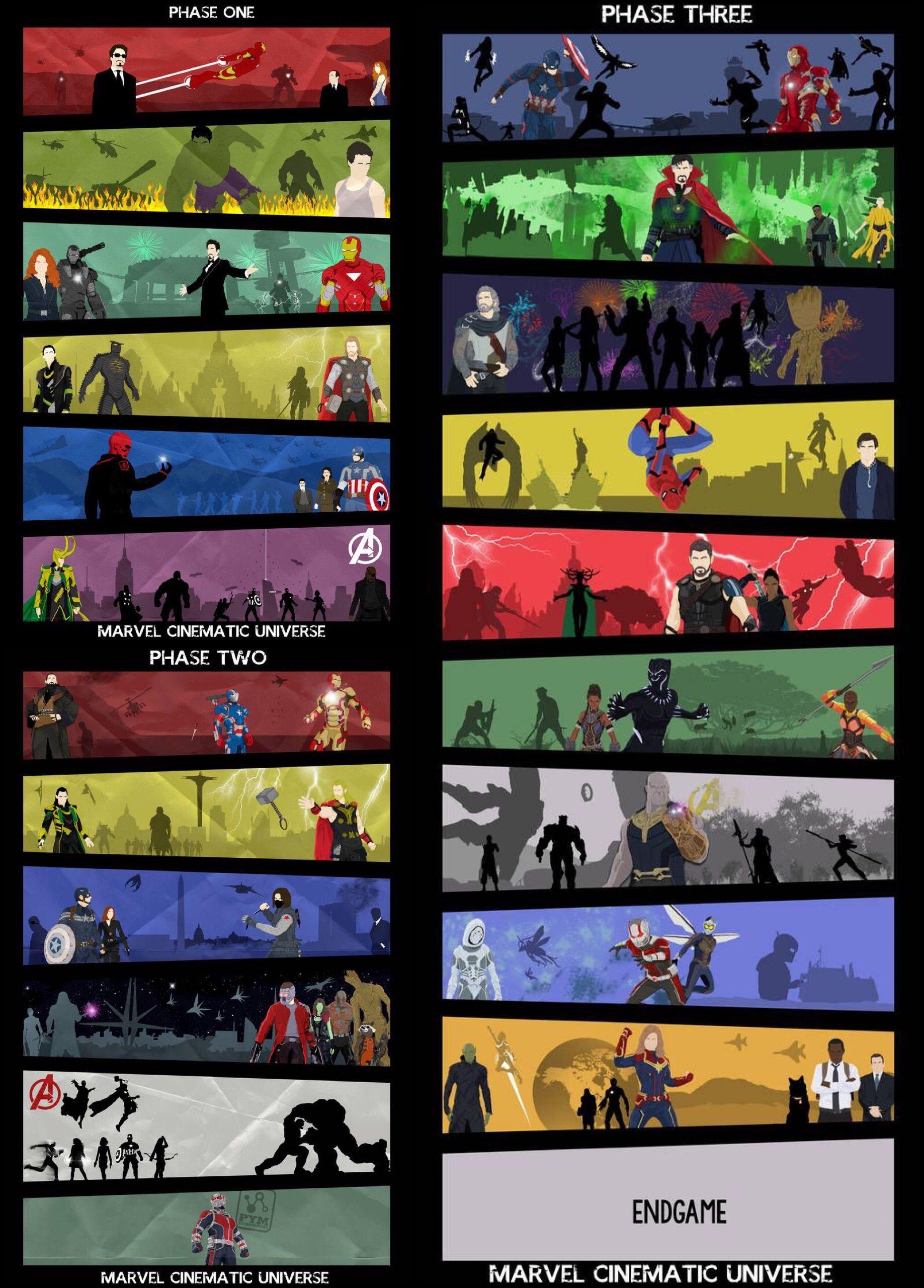Disney Marvel Films Part