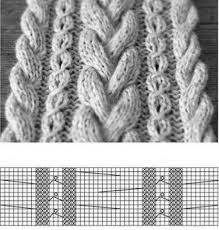 Копилка узоров - Спицами: узоры с косами (араны)