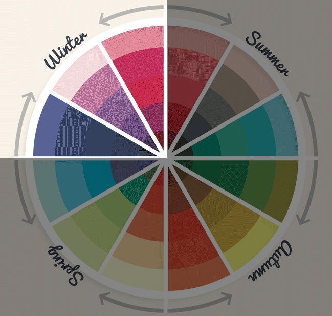 Color Wheel Winter That S Totally In My Color Wheel Winter