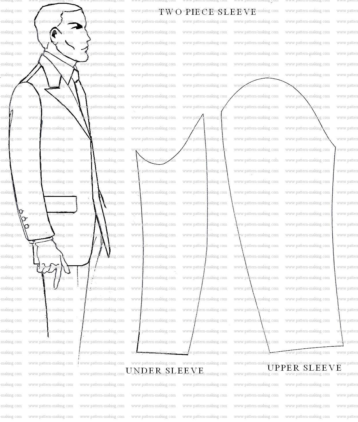 How To Draft Men Jacket Two Piece Sleeve Mens Jacket Pattern