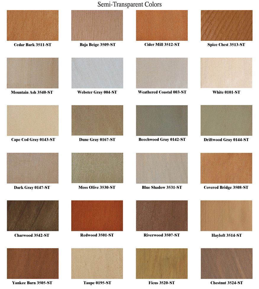 Cedar Staining Options - Cedar Shingles Direct