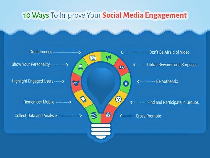 10 Ways To Improve Your Social Media Engagement Social Media