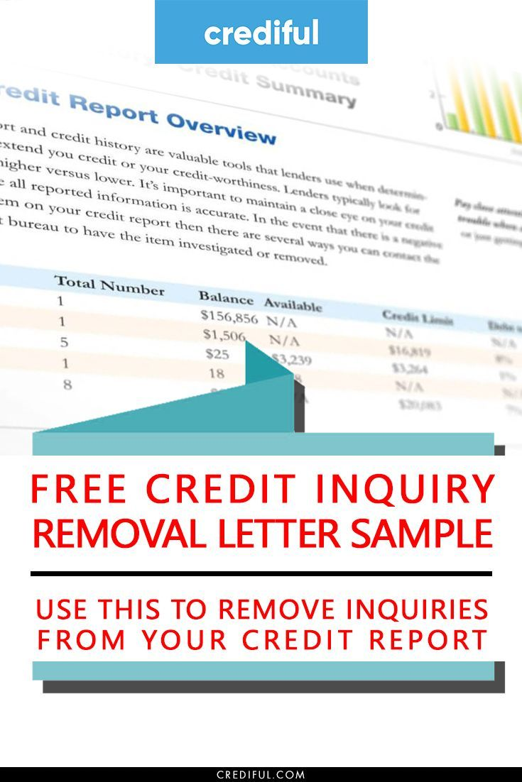 16+ Dispute letter template for inquiries trends