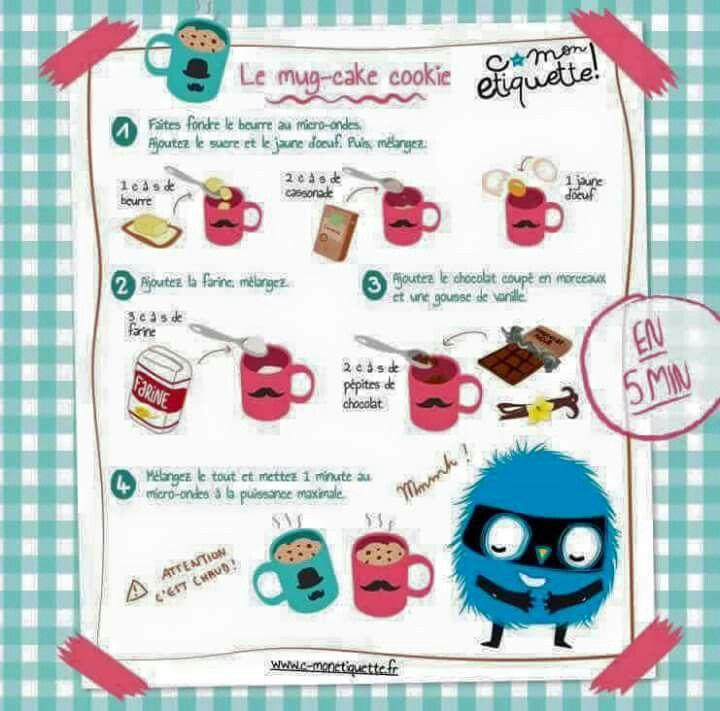 Le mug cake cookie recette mugcake recette illustr e et - Atelier de cuisine pour enfants ...
