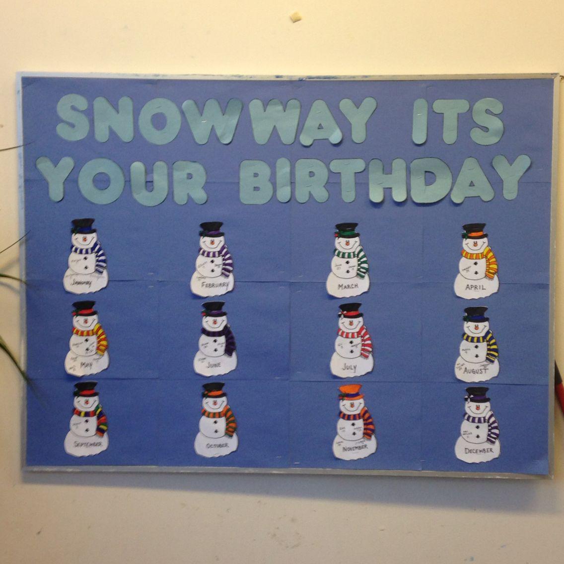 Snowman Birthday Board