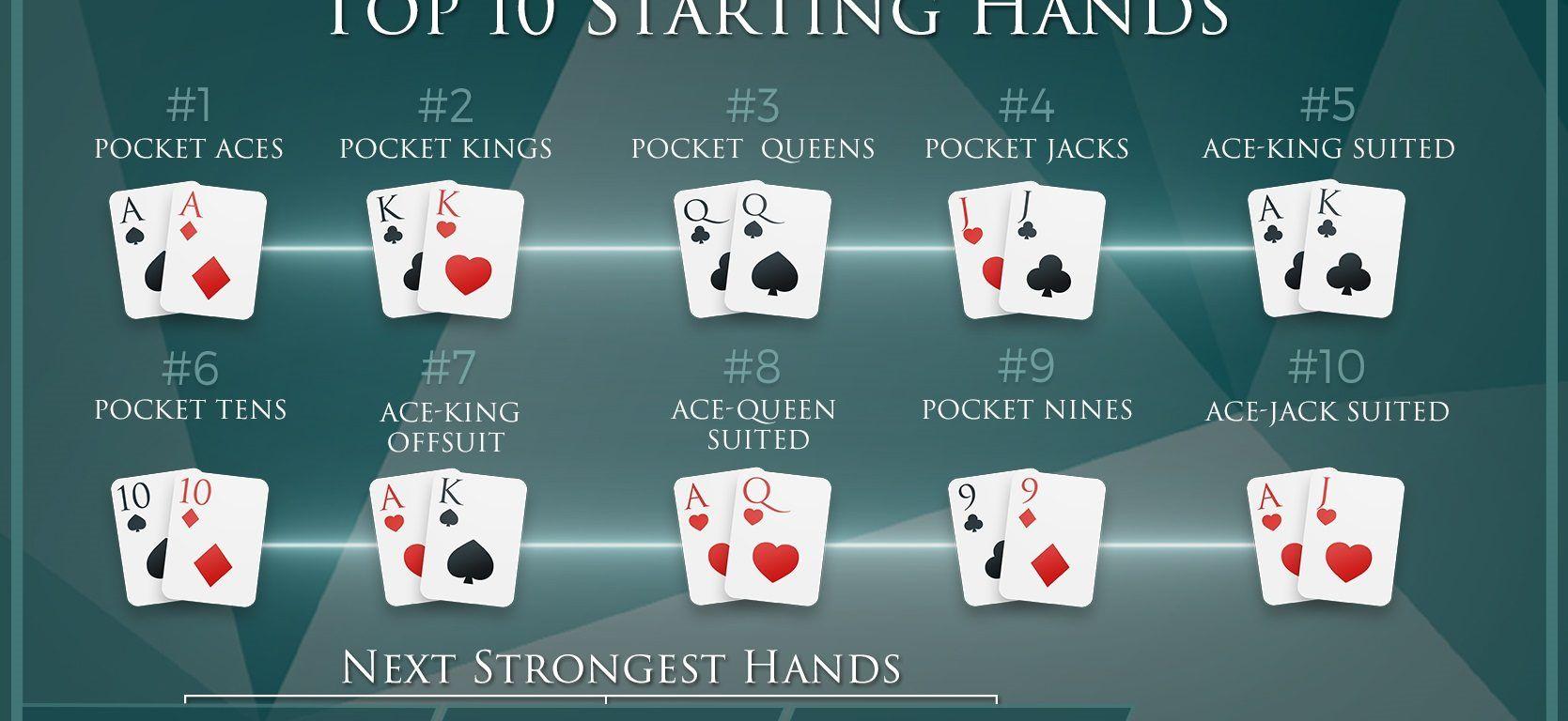 game poker games salty