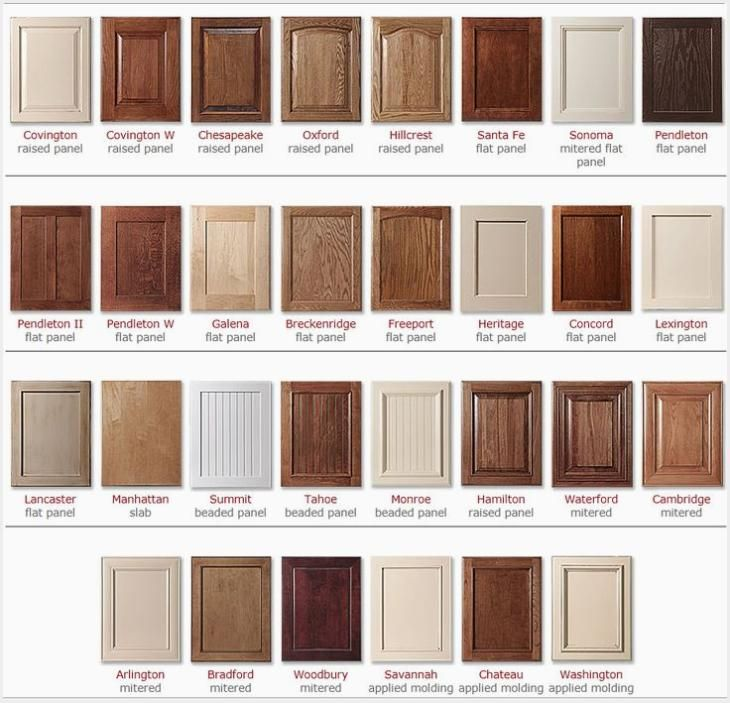 Kitchen Cabinet Door Colors Ideas Kitchen Cabinet Door Styles
