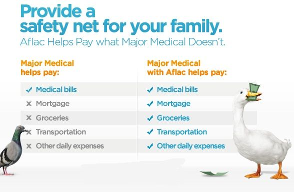 Safety Aflac Insurance Life And Health Insurance Aflac