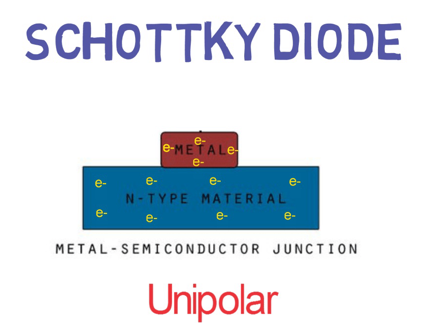 Difference Between Diode Zener Diode And Schottky Diode How Stuff