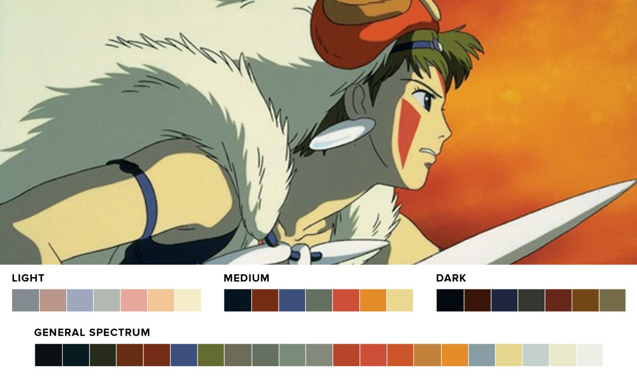 I Got To Make Some Color Palettes For The Best Animation Studio Around Studio Ghibli To Promote Their Newes In 2020 Movie Color Palette Studio Ghibli Movies In Color