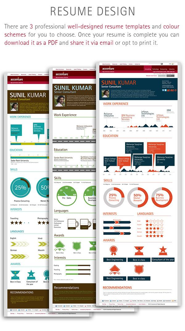 Interactive Resume Builder on Behance Resume/Portfolio Design
