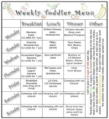 Image result for meal plan for toddlers Little Froggy - General - weekly menu