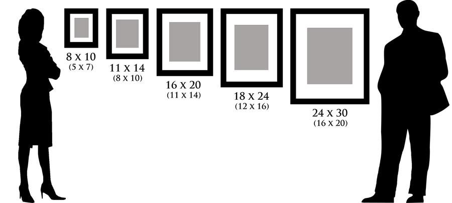 This Is An Example Of Good Mat Size Proportion For Your Artwork Photo Print Sizes Picture Frame Sizes Frame